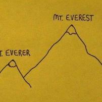 Mt. Everer